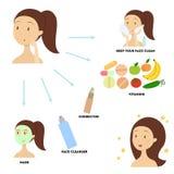 Consejos del cuidado de la cara stock de ilustración