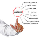 Consequences of Depression. Presenting Diagram of Consequences of Depression stock image