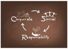 Conservação do ambiente com conceitos da responsabilidade social empresarial Imagem de Stock