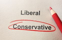 Conservative circled in red. Liberal text, with Conservative, circled in red pencil Royalty Free Stock Photo