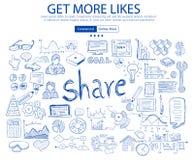 Consiga a más gustos el medios concepto social con diseño del garabato del negocio ilustración del vector