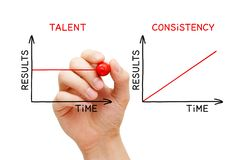 Consistency Beats Talent Graphs Concept royalty free stock photo