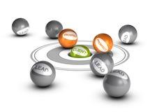 Consolidación de la ventaja - perspectiva, cliente o cliente libre illustration