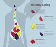 Consommation saine d'Infographics, nourriture saine Photo stock