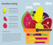 Consommation saine d'Infographics, nourriture saine Fruits et légumes de vecteur dans un panier Photo libre de droits