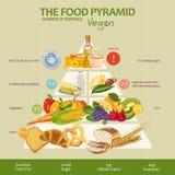 Consommation saine de vegan de pyramide alimentaire infographic Recommandations d'un mode de vie sain Icônes des produits Illustr Photos libres de droits