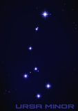Constelação de Ursa Minor ilustração royalty free