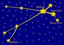 Constelação do Áries ilustração do vetor