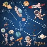 Constelação do espaço com as ilustrações de cor de name_15_and em um tema científico e fantástico ilustração do vetor