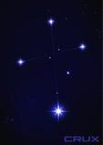 Constelação do ponto crucial Foto de Stock