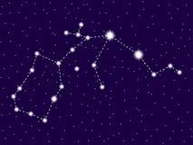 Constela??o do Aqu?rio C?u nocturno estrelado Sinal do zod?aco Objetos do espaço, galáxia Vetor ilustração do vetor