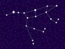 Constela??o do major de Ursa C?u nocturno estrelado Objetos do espaço, galáxia Vetor ilustração do vetor