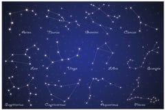 12 constelaciones del zodiaco stock de ilustración