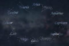 Constelaciones del zodiaco Muestras del zodiaco Muestras del zodiaco Imagenes de archivo