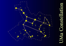 Constellation Photo libre de droits