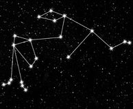 Constellation Aquarius Royalty Free Stock Images