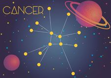 The constellation Cancer. Bright image of the constellation Cancer. Kids who are fond of astronomy will like it very much Royalty Free Illustration