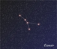 Constellation cancer Royalty Free Stock Photo