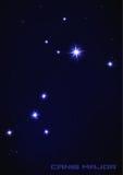 Constellation d'étoile de commandant de Canis Image libre de droits