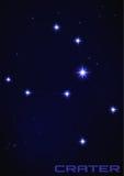 Constellation de cratère Photo libre de droits