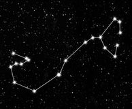 Constellation Scorpius Royalty Free Stock Images