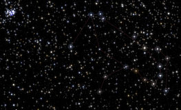 Constellations of Aries Royalty Free Stock Photography