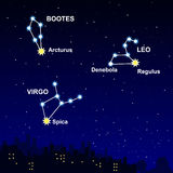 Constellations Bootes and star Arcturus.. Map of starry sky. Constellations of Northern Hemisphere. Constellations Bootes and star Arcturus. Virgo and Spica Royalty Free Stock Photo