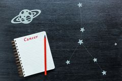 Constellations Cancer stock photos