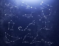 Constellations consisting of the signs of the zodiac against the starry blue sky.  royalty free illustration