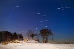 Constellations and stars in the winter sky of the northern hemisphere. Stars in the winter night sky. Constellations of Orion and Taurus in the Northern stock image