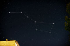 Constellations. Ursa Major Stock Photos