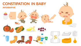 Constipation in baby. Baby shit Stock Images