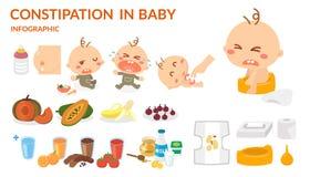 Constipation dans le bébé illustration libre de droits