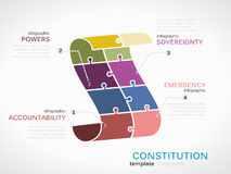 Constitution. Vector constitution infographics illustration made out of puzzle pieces stock illustration