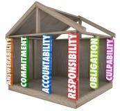 Construcción Fou de la casa de la culpabilidad de la responsabilidad de la responsabilidad stock de ilustración