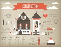 Construcción infographic Imágenes de archivo libres de regalías
