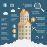 Construcción infographic del negocio de edificios de apartamentos en diseño plano Foto de archivo libre de regalías