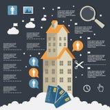 Construcción infographic del negocio de edificios de apartamentos en diseño plano Fotografía de archivo libre de regalías