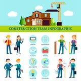 Construcción Team Infographic Template stock de ilustración