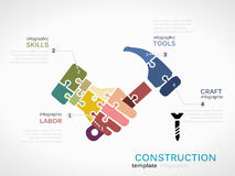 Construction build Stock Images