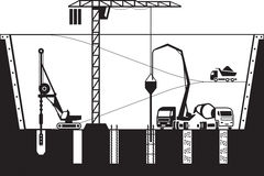 Construction of foundations of a building Royalty Free Stock Photo