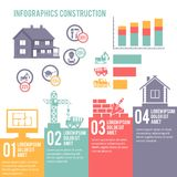 Construction infographic set Stock Images
