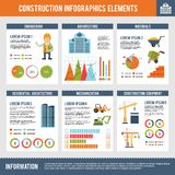 Construction Infographic Set Royalty Free Stock Photos