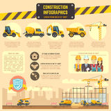 Construction infographic vector template with machinery, charts, diagrams for business presentation Royalty Free Stock Photo
