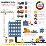 Construction Infographics Set Stock Image