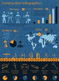 Construction Infographics Set Royalty Free Stock Photo