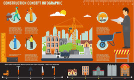 Construction infographics set with engineer and workers equipment tools. Construction infographics set with engineer and workers equipment charts. Construction Stock Images