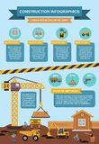 Construction Infographics Set Royalty Free Stock Photography