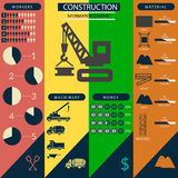 Construction information. Graphics vector for your ideas Royalty Free Stock Photos