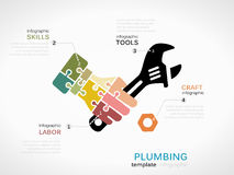 Construction plumbing Stock Photos